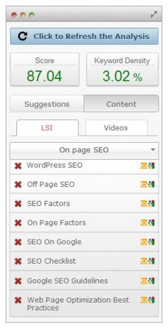 Cheapest premium SEO Plugin For WordPress