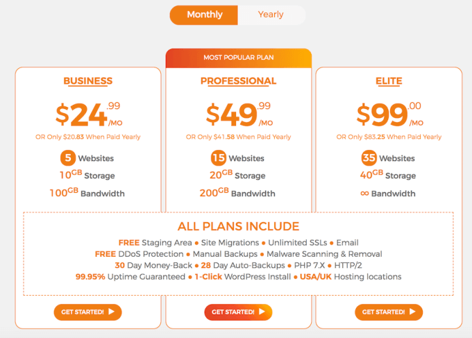 6 Best Monthly Billing WordPress Hosting Plans - Starting From One Penny 6