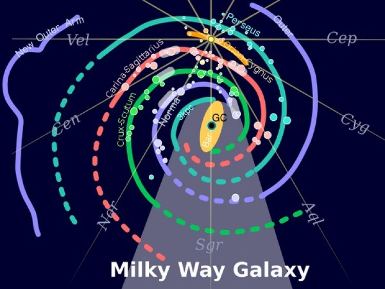 voie lactee galaxie zone evitement