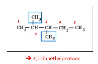 exemple nomenclature molécules nommage