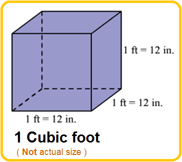 1 Cubic Foot