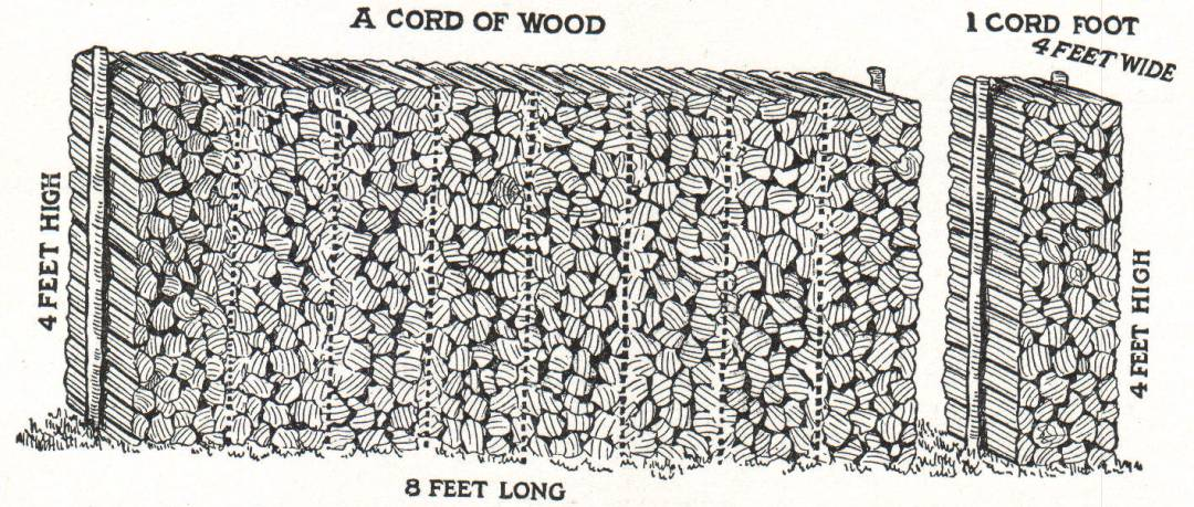 Firewood Delivery Measurements