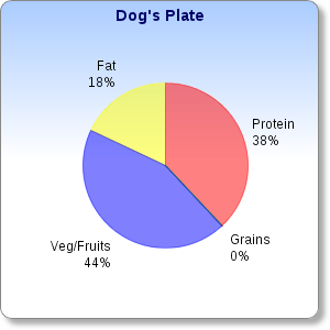 DogPlatehigh