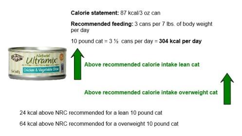 Ultramix Chicken Veg Stew catfood