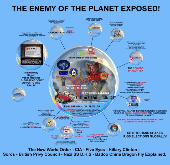 enemy of the planet