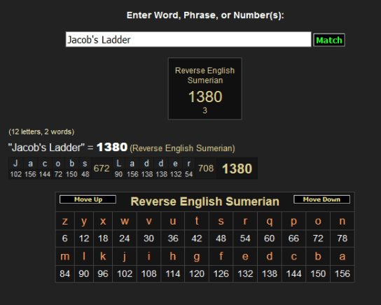 13808