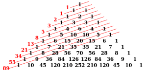 Fibonaci sequence pyramid