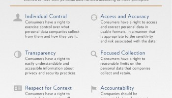 GDPR After One Year: Costs and Unintended Consequences