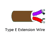 Type E Thermocouple Colors1