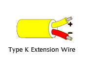 Type K Thermocouple Colors2