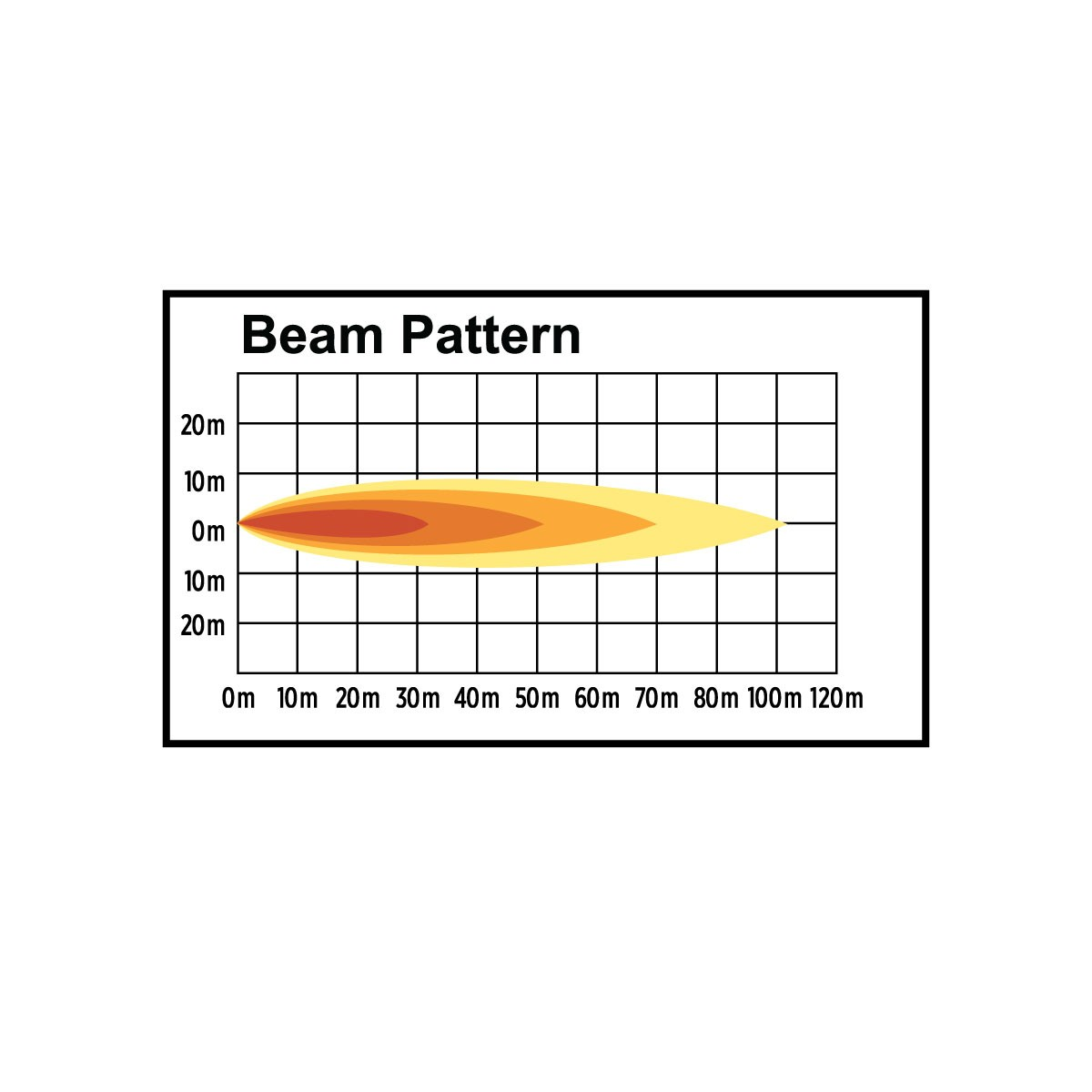 4 5 Standard Round Led Work Lamp Spot Beam