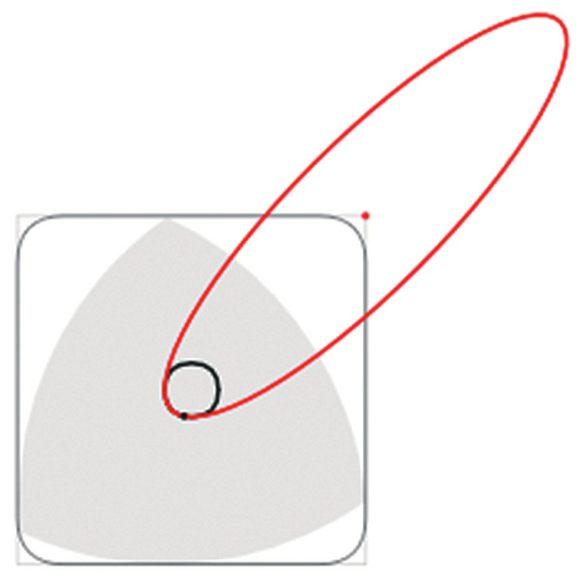 9. Вращение треугольника Рёло в квадрате. Синяя линия — траектория центра; красная — эллипс, по дуге которого проходит центр от самой нижней до самой левой точки своей трактории («Википедия»)