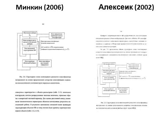 Сравнение диссертаций Минкина и Алексеика. Слайд 14