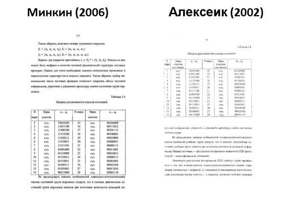 Сравнение диссертаций Минкина и Алексеика. Слайд 9