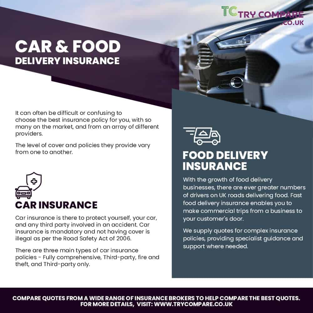Guide for car and food delivery Insurance
