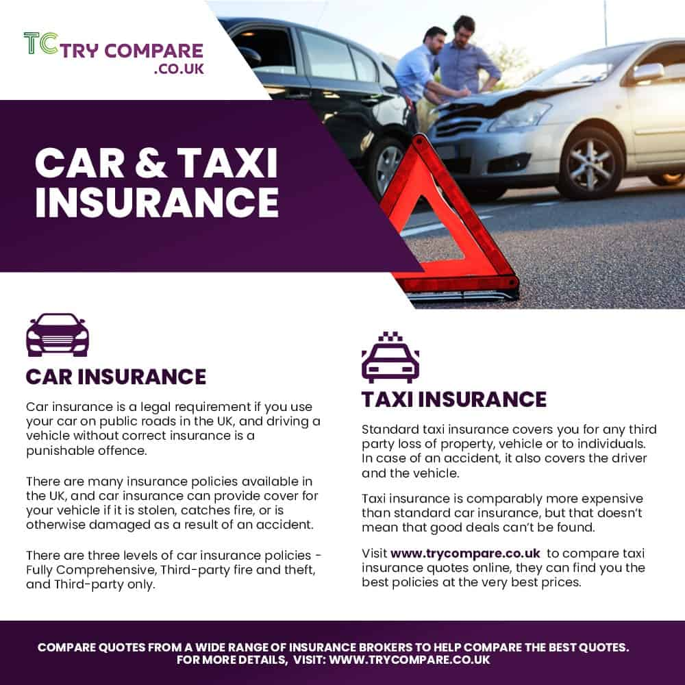 Get Taxi Insurance Quotes fromTry Compare