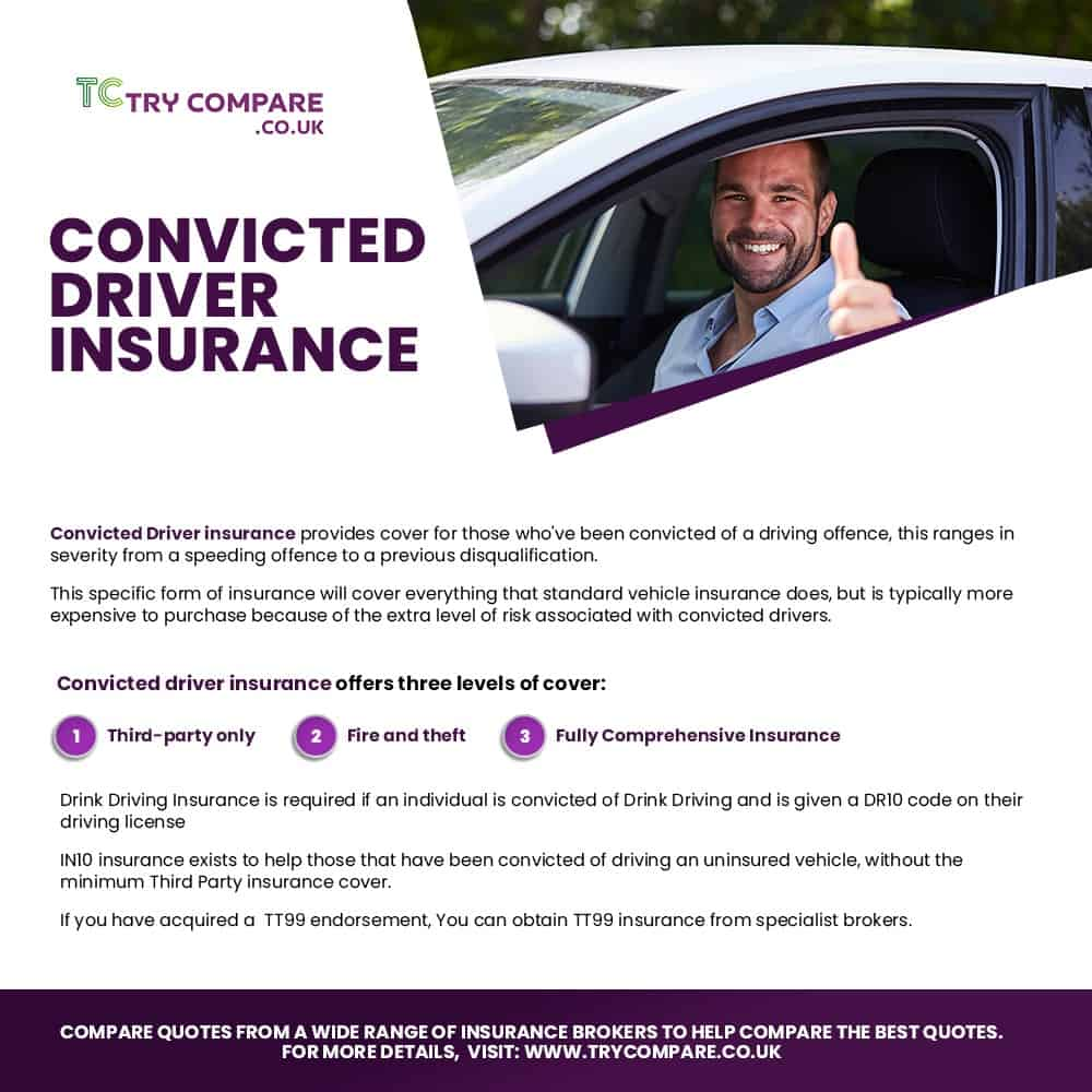 Get Insurance for Convicted Drivers with Try Compare