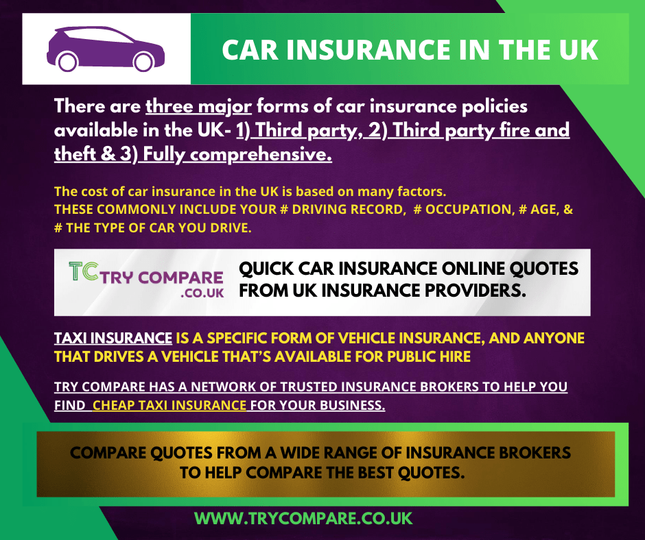 Overview of Car Insurance UK