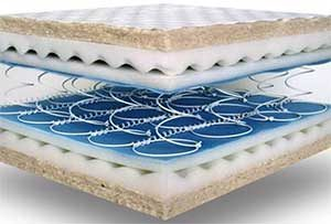 traditional mattresses composed of steel coils
