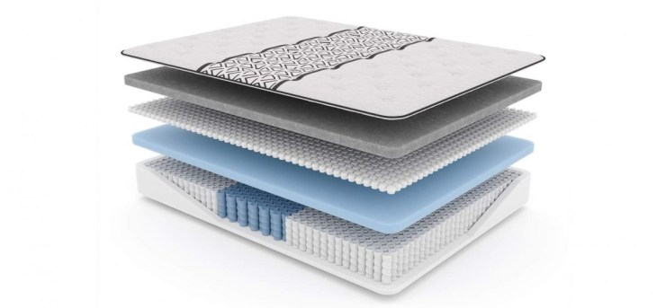 Try Any Mattress of Your Choice RISK-FREE @ Your Home With Free Delivery and Free Returns Diamond_Transformation_Layers_2390x1105_1512x-1024x474 Transformation by Diamond ($100 off)