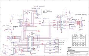XPort Development Kit Circuit Board Schematics