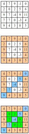 Машата матрица – откриване на елементите, отговарящи на условието