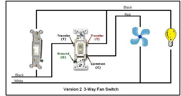 Bathroom Fan Control