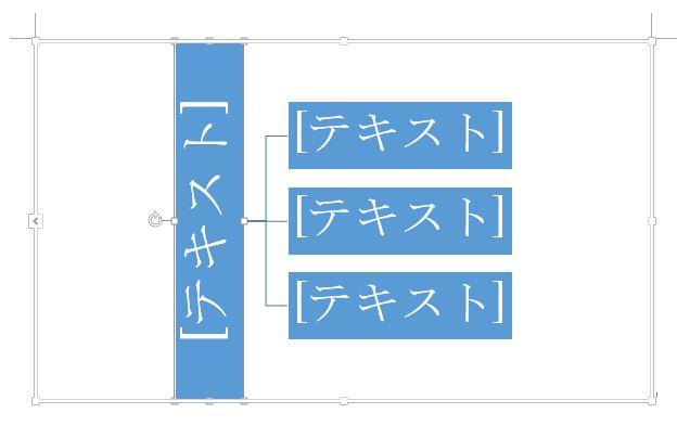 階層の図形が挿入