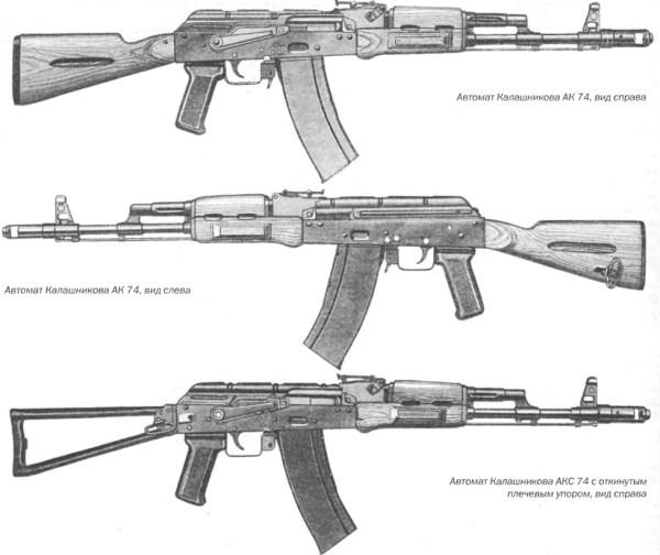 Автоматы системы Калашникова АК/АКС 74, калибр 5,45 мм ...