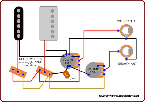 The Guitar Wiring Blog Diagrams And Tips Stereo Studio Guitar Wiring In 2019 Guitar Diy.html