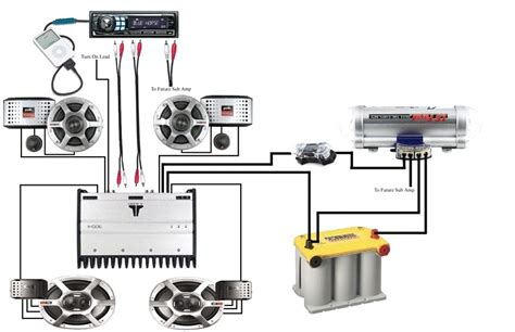 amplifier wiring diagram car audio cars radio 945x611