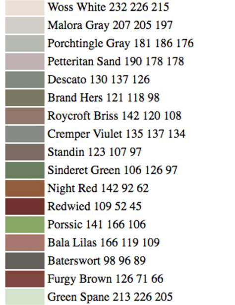 latest experiments reveal ai terrible naming paint colors