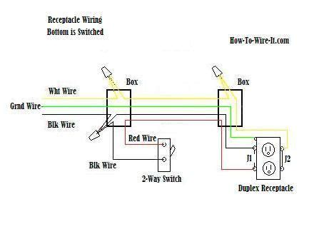 http wire wire outletml home electrical wiring electrical