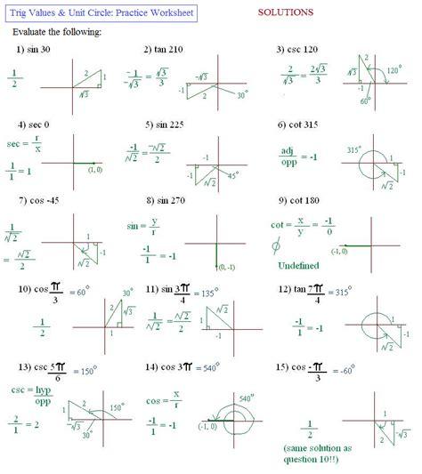 math plane unit circle trigonometry measures