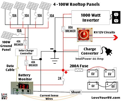 install solar panels wiring diagram collection