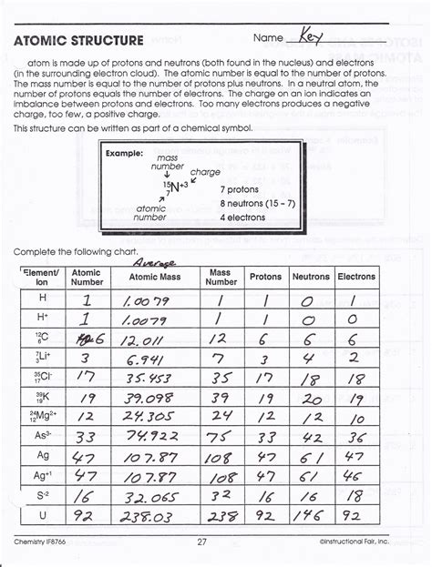atomic structure review worksheet answer key excelguider