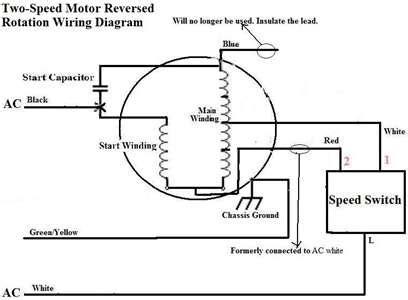 reverse rotation single phase capacitor start electric motors