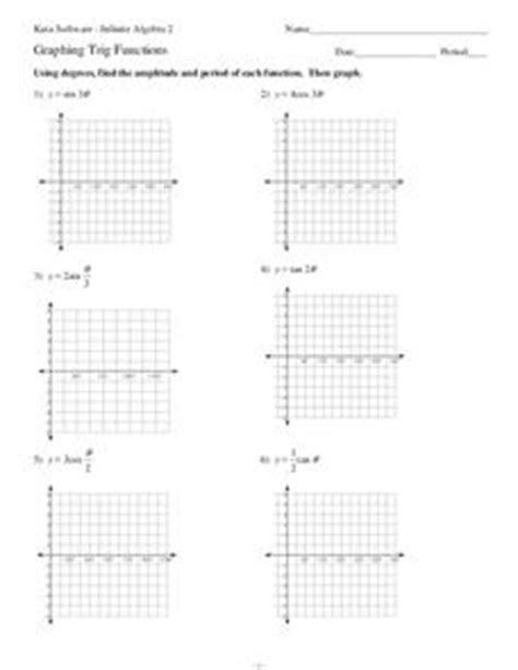 graphing trig functions worksheet 9th 11th grade lesson