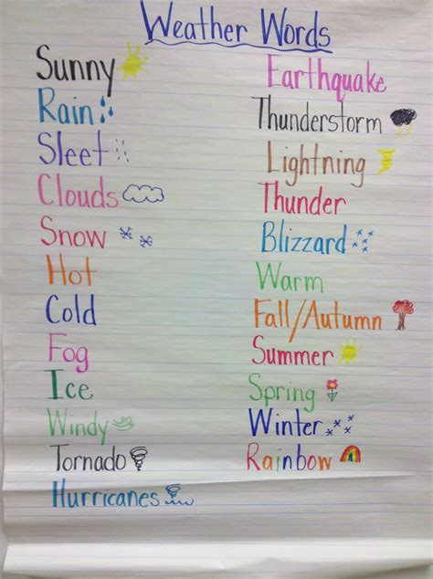weather lesson ideas free weather book activity weather