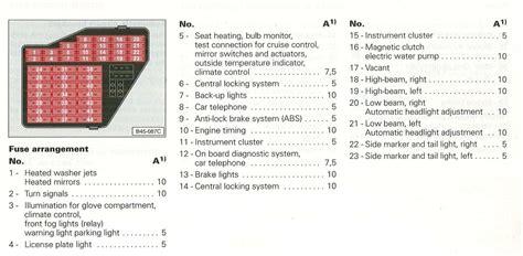 fuse box location list diagram audi a4 b7