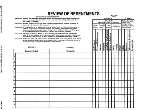 download step 4 worksheets aa 4th step inventory