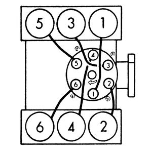 1994 buick century engine diagram questions pictures fixya