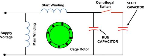 types single phase induction motors single phase induction