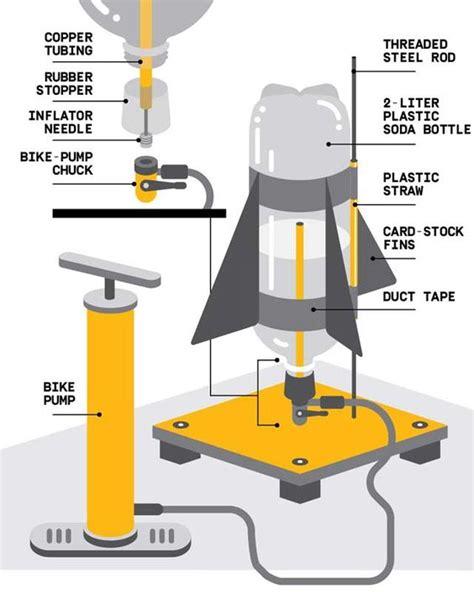 backyard water rocket catch release mechanism higher pressure