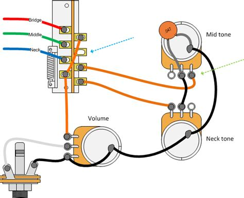 Guitar Wiring 104 Seymour Duncan.html