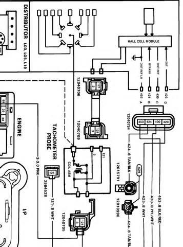 amadee 1988 chevy k1500 5 7l tbi motor