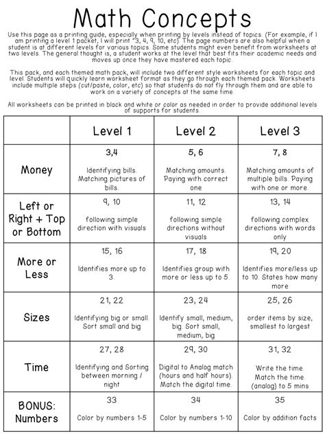 math life skill worksheets thanksgiving themed breezy special