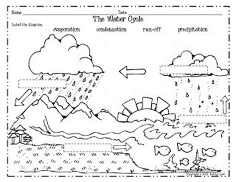 free science worksheet water cycle activities couple newest