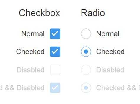 beautiful checkbox radio button replacement pure css magic