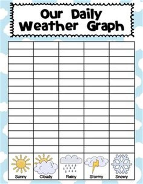 free printable weather graph weekly weather graph discussion